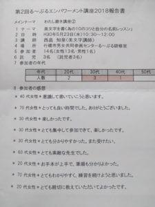 るーぷる美文字講座の評価〜西畠知泉